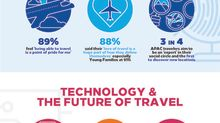 Hilton Honors releases new study that explores travel motivations and aspirations of APAC travelers
