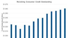 What Might Drive Visa's Q2 Earnings Growth?