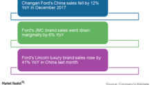 A Look at Ford's Brand-Wise December Performance in China