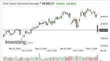 〈美股早盤〉美股跌深反彈 道瓊早盤漲逾百點 台積電ADR上漲2%