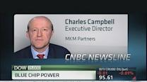 Blue Chips Power Rally to Record Highs