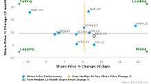 Barrett Business Services, Inc. breached its 50 day moving average in a Bearish Manner : BBSI-US : September 14, 2017