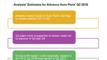 What Wall Street Expects from Advance Auto Parts