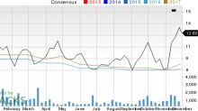 Earnings Estimates Moving Higher for Zogenix (ZGNX): Time to Buy?