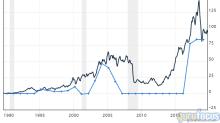 6 Stocks Trading Below Peter Lynch Value
