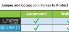 Corero Announces $2.0 million investment from Juniper Networks