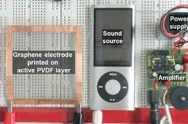 Transparent graphene speakers printed with inkjets, lo-fi musical windows are on their way