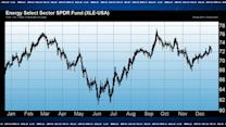 Two Sectors and a Stock Pick for 2013