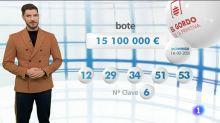 Esta imagen de los sorteos en TVE se hace viral y la razón la ves ahí mismo: ya es casualidad