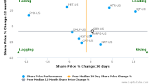 Sabine Royalty Trust breached its 50 day moving average in a Bearish Manner : SBR-US : August 14, 2017
