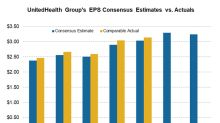 UnitedHealth Group's Q3 2018 Earnings Estimate