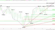 E-mini NASDAQ-100 Index (NQ) Futures Technical Analysis – Has to Hold 7954.25 to Sustain Intraday Upside Momentum
