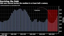 America's $20 Trillion Debt Pile Is Getting Cheaper as It Grows