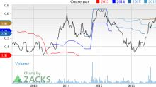 AngioDynamics (ANGO) Down 11.7% Since Earnings Report: Can It Rebound?