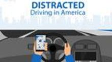 Smith Micro Announces Results of Distracted Driving Survey