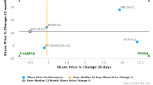 Anhui Conch Cement Co., Ltd. breached its 50 day moving average in a Bearish Manner : AHCHF-US : August 30, 2017