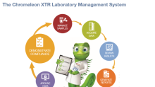 TMO's Advanced Laboratory Management System Could Gain Market Share