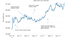 Copper Gets Caught in US-China Crossfire