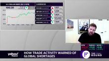 Tradeshift CEO: Trade activity warned of global shortages