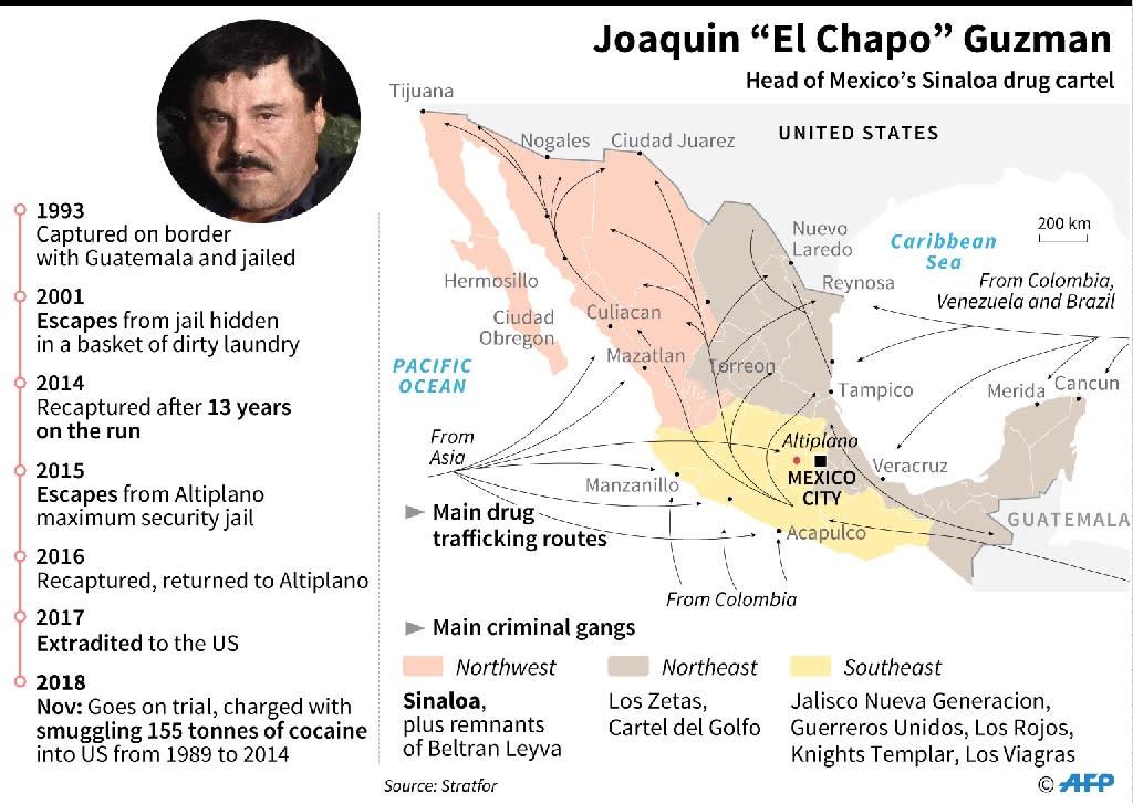 """Mexican drug lord, Joaquin """"El Chapo"""" Guzman (AFP Photo/AFP)"""