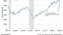 US Job Openings Still Near Highs