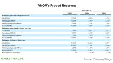 Why VNOM Has Higher Crude Oil Exposure than BSM