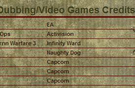 Resident Evil 6 listed in voice actor's résumé