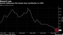 Desempleo alemán continúa cayendo a pesar de economía incierta