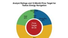 Tsakos Energy Navigation: Analysts' Views before Q2 2018 Results