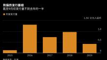 房地產融資收緊殃及池魚 中國熊貓債市場重重挑戰下今年料難擴容