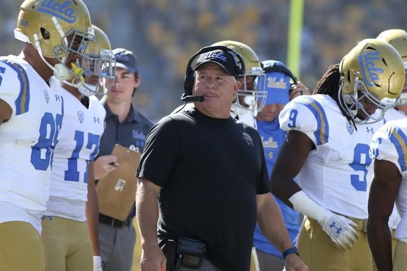 Donors give more than $1.2 million to UCLA athletics to help cover coronavirus-related costs