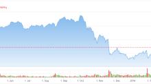 Nvidia (NVDA): Investor Day Sets Bullish Tone for the Stock