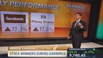 These 5 stocks usually pop after earnings