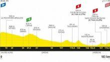 Tour de France - Tour de France 2020 : le profil de la 5e étape en vidéo (Gap - Privas, 183 km)
