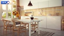 服務式住宅傢俬、電器及服務齊備 即搜尋【服務式住宅】了解租金