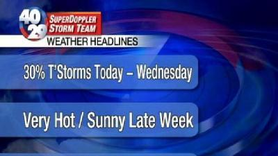 Tuesday Weather Forecast