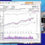 MSCI Join IBD Breakout Stocks Index