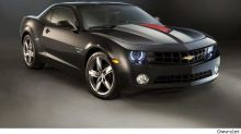 Get yourself a Chevrolet Camaro this year