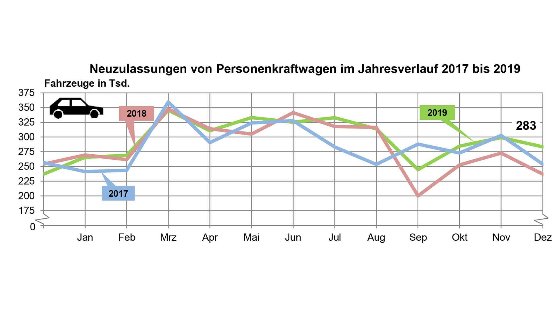 Coronavirus Statistik Nrw