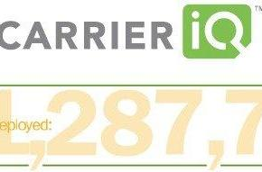 Carrier IQ issues lengthy report on data collection practices, sticks to its guns