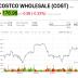 UBS: Costco membership will rise in 2017