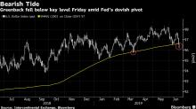 Stocks Retreat on Geopolitical Tensions; Yen Rises: Markets Wrap