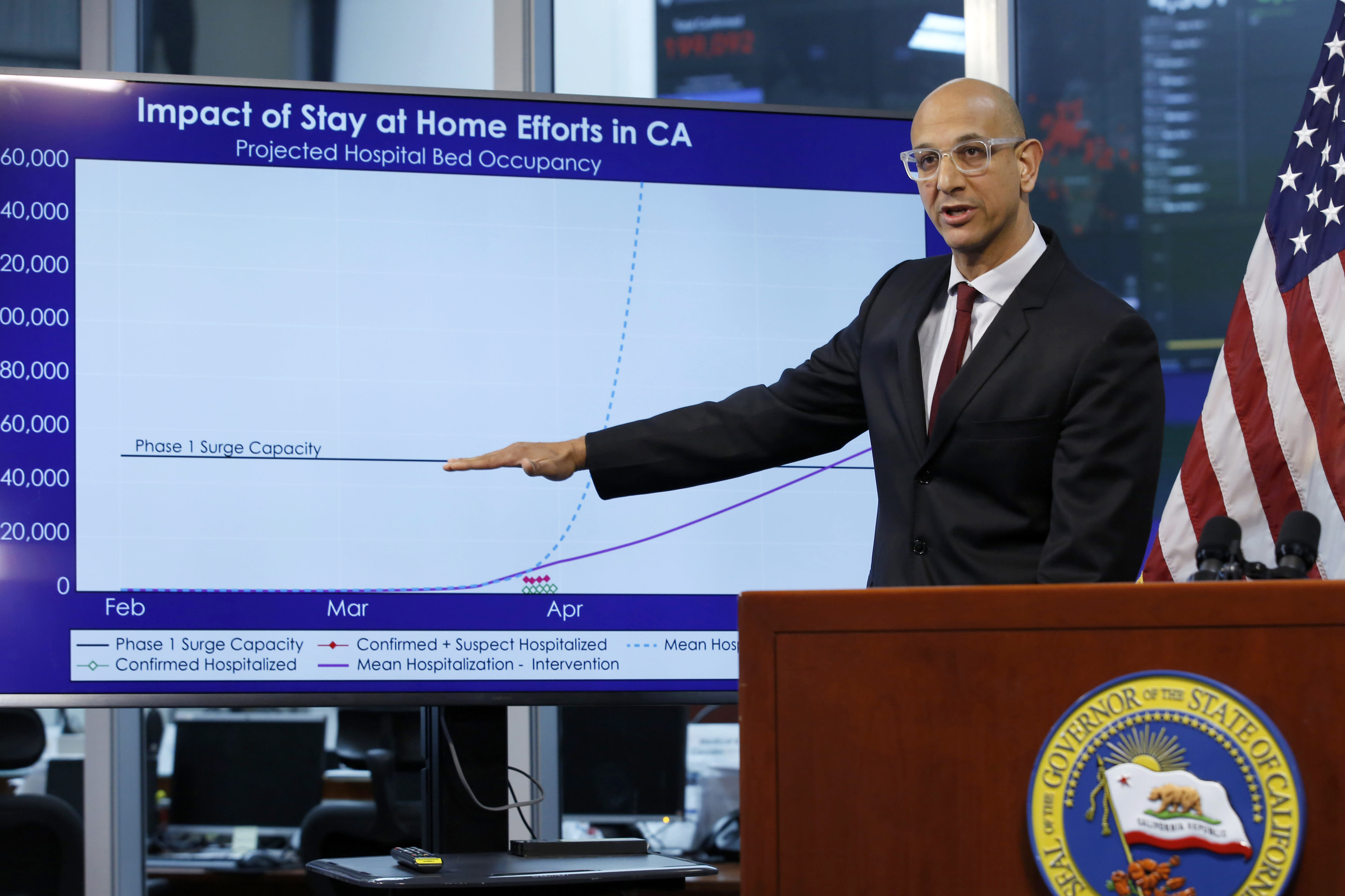 """FILE - In this April 1, 2020, file photo Dr. Mark Ghaly, secretary of the California Health and Human Services, gestures to a chart showing the impact of the mandatory stay-at-home orders, during a news conference in Rancho Cordova, Calif. A steady drop in coronavirus cases across California cleared the way Tuesday, Sept. 22, 2020, for the wider reopening of businesses in nine counties, including much of the San Francisco Bay Area, the state's top health official said. Ghaly, said nail salons could also reopen with restrictions, though he cautioned that California's reopening must remain """"slow and stringent"""" and residents cannot let their guard down as flu season arrives and cases rise in Europe and other parts of the U.S. (AP Photo/Rich Pedroncelli, Pool, File)"""