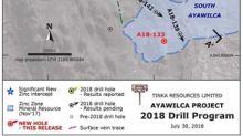 Tinka drills 7.2 metres grading 22.7% zinc and 5.7 metres grading 14.9% zinc at Ayawilca