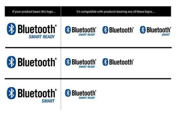 Bluetooth SIG unveils Smart Marks, explains v4.0 compatibility with unnecessary complexity