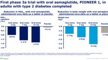 Oral Semaglutide Could Be Novo Nordisk's Long-Term Growth Driver