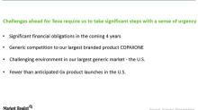 The Key Challenges Teva Pharmaceutical Is Facing
