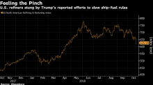 U.S. Seeks to Phase In Shipping Rules, Sending Refiners Sharply Lower