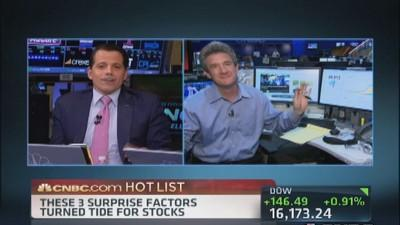 CNBC.com hot list: Hedge fund honcho dodges subway fares