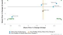 First Real Estate Investment Trust breached its 50 day moving average in a Bearish Manner : AW9U-SG : November 21, 2017